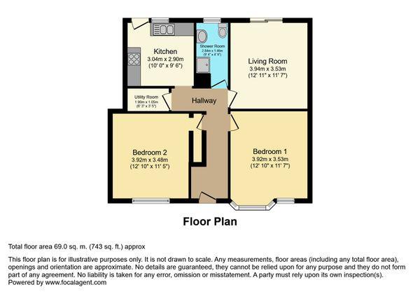 Property EPC document