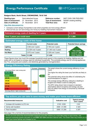 Property EPC document
